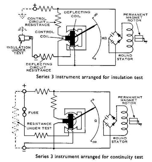 insulation resistance tester circuit diagram
